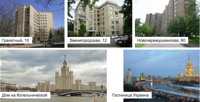 Как меняется мода на элитную недвижимость в Москве